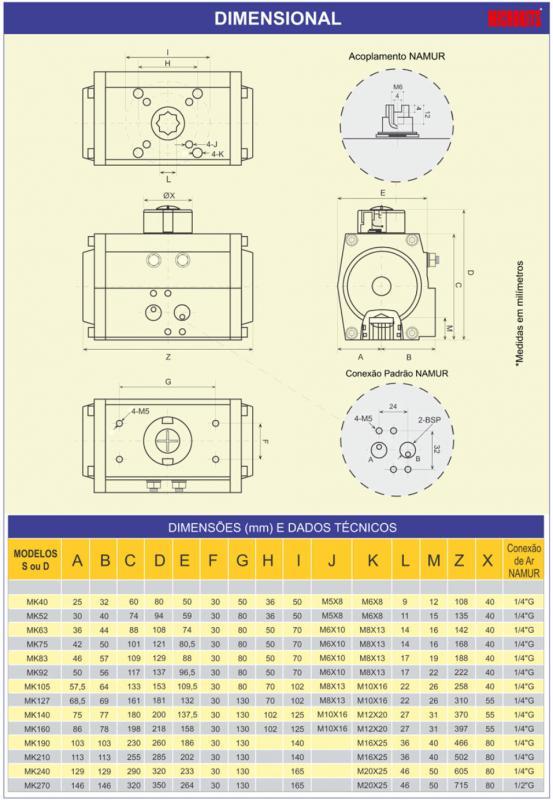 Atuadores Pneumáticos Rotativos