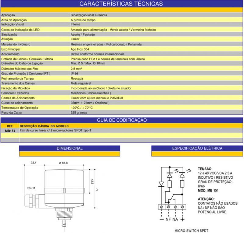 Fim de Curso Linear - Série MB150