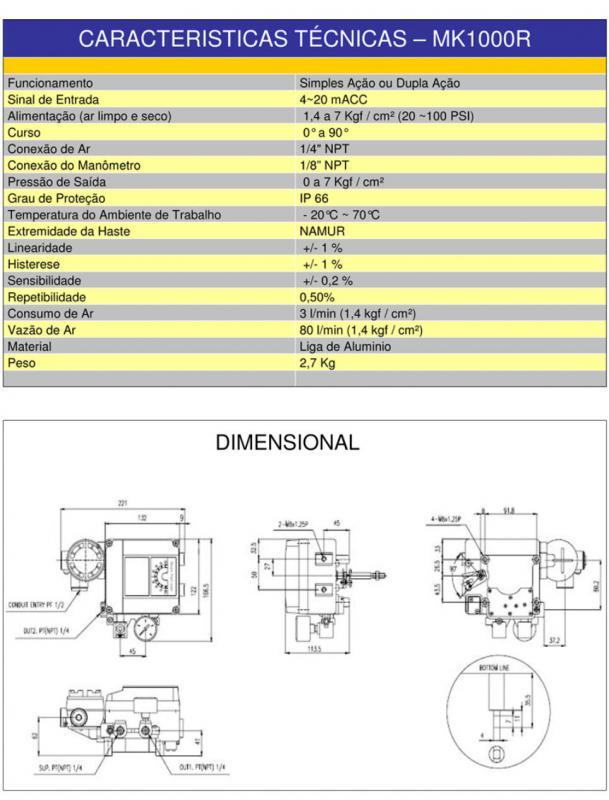 Posicionador Eletropneumático Rotativo e Linear